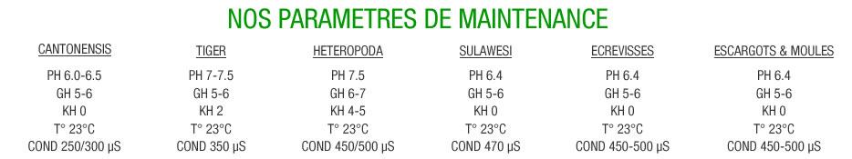 Paramètres de maintenance de crevettes Floraquatic